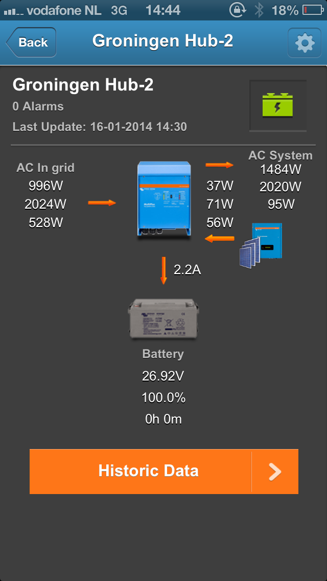 vrm app screenshot of v1.2 with pv inverter on output