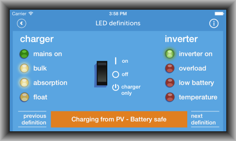 LED_definitions