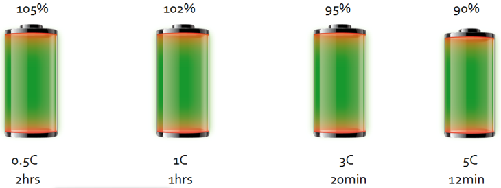 Useable_Energy_Lithium Lithium-ion vs AGM Battery