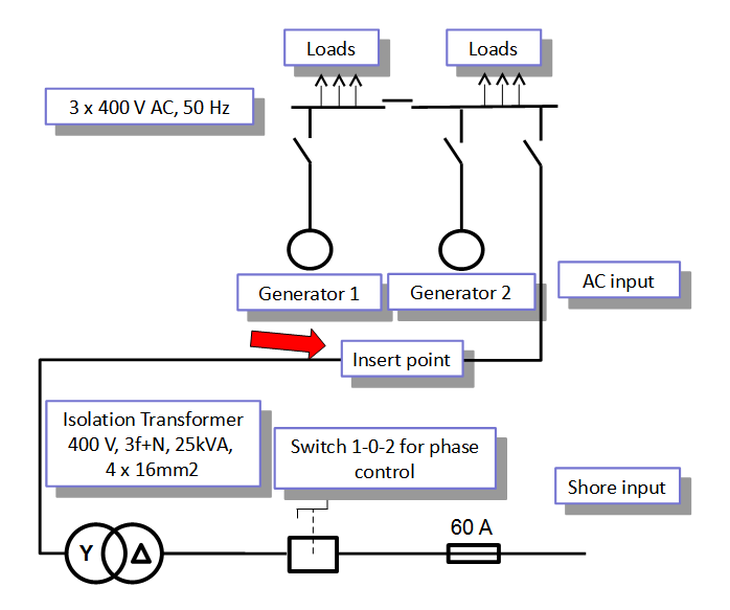 Figure 2 - Simplified installation vessel