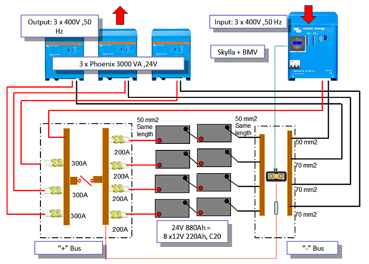 5 Pin Trailer Wiring Diagram also Index moreover Marine Isolation Transformer Wiring Diagram also 2013 Ford F 150 Electrical Wiring Diagrams F150 Truck Original New additionally Mercury Mariner Remote Control 1430 P. on boat electrical wiring diagram