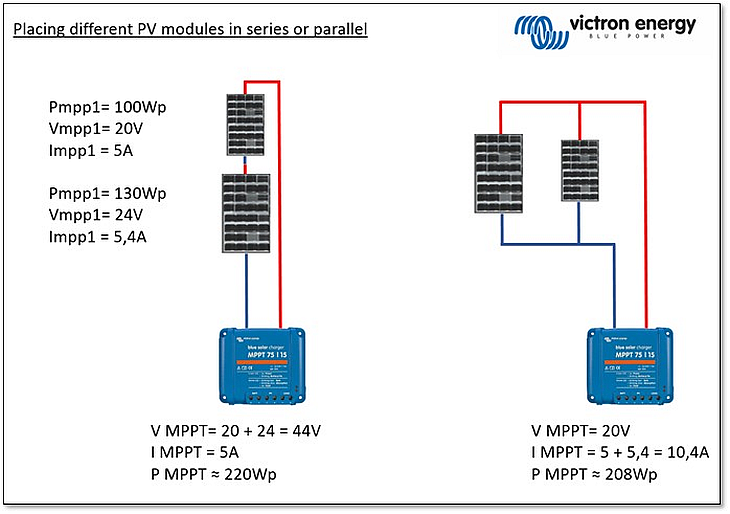 Connecting Different Sized Victron Energy Pv Modules Series Or Parallel likewise Solar Based Ups Project Sys as well Solar Energy Measurement Using Pic Microcontroller likewise Maximum Number Of Disconnects further 7. on solar system circuit diagram