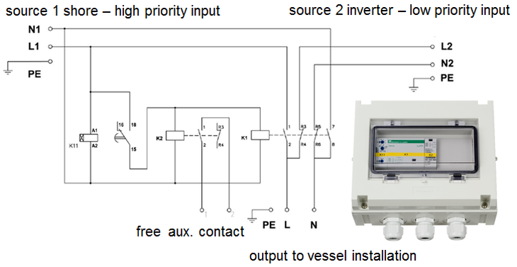 Boat electrical installations: combating seawater - Victron