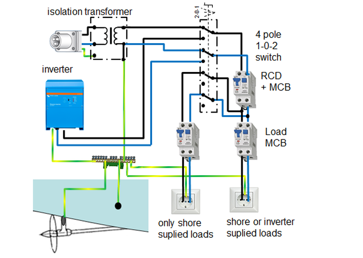 3 phase isolator switch wiring diagram  | efcaviation.com