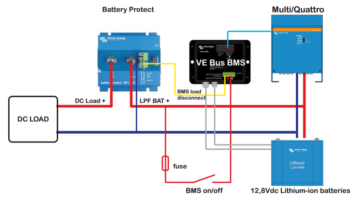 BatteryProtect: It does exactly what is says and more... - Victron on flasher relay wiring, starter relay wiring, thermostat relay wiring, switch relay wiring, electrical relay wiring, light bar relay wiring, fuel pump relay wiring, opto-isolator relay wiring, blower motor relay wiring, led relay wiring,