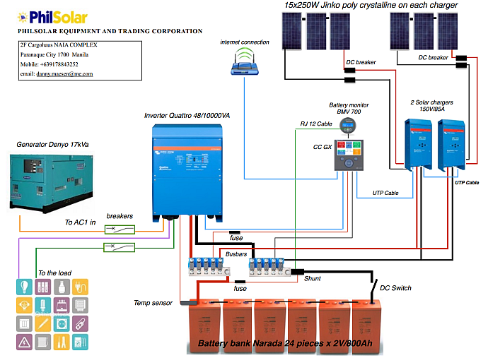 PhilSolar_schematic_12079934 sulubaa� foundation off grid protected paradise victron energy victron quattro wiring diagram at bayanpartner.co
