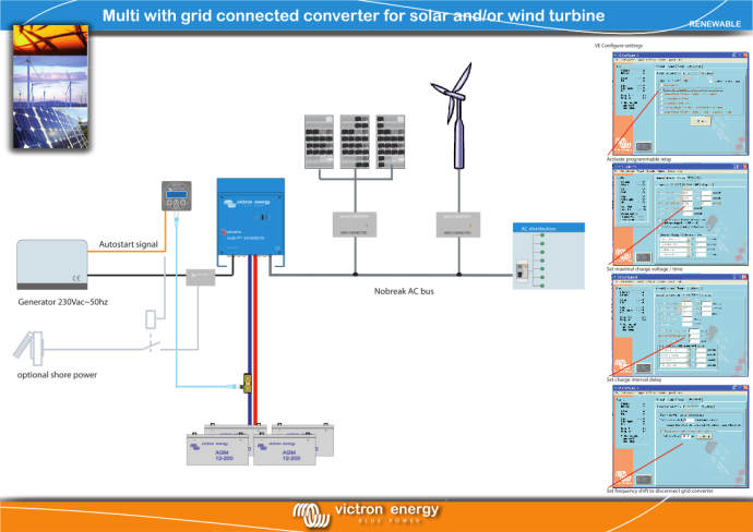 Multiplus with wind and solar