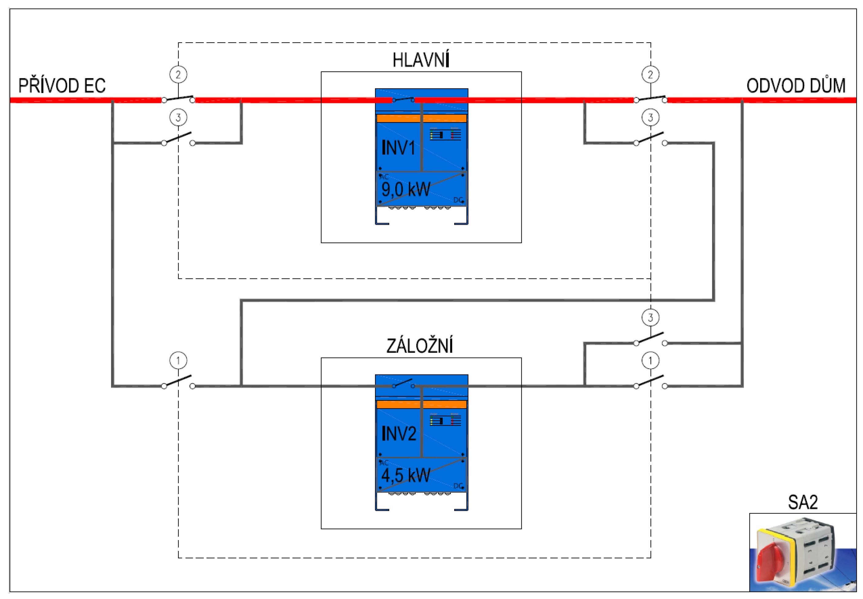 Victron Enhanced Off Grid System Energy With Solar Panel Bypass Schematic Single Line Diagram Of The Select Converter Switch Building Powered By Main