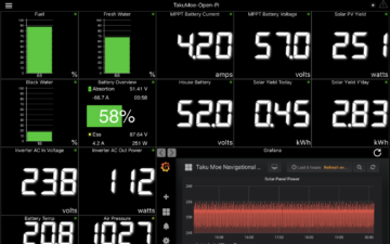 Which solar charge controller: PWM or MPPT? - Victron Energy