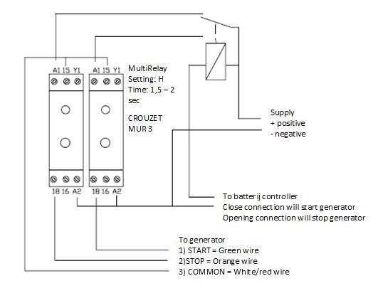 Auto Generator Start Stop start on generator connection diagram
