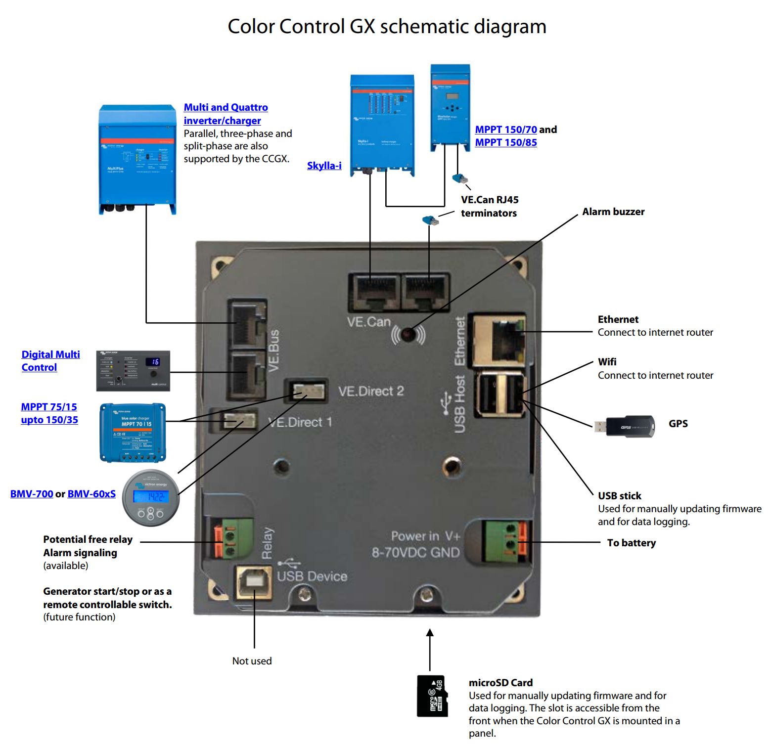 Color Control Gx Manual Victron Energy In Addition Alternator Wiring Diagram On Can Bus Termination 11 Overview Of Connections