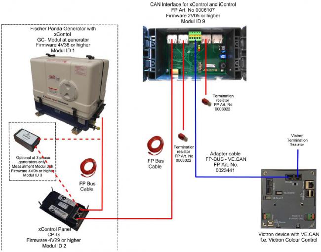 Ccgx Amp Fischer Panda Generators Victron Energy