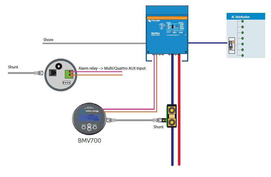 using bmv state of charge in an assistant  victron energy