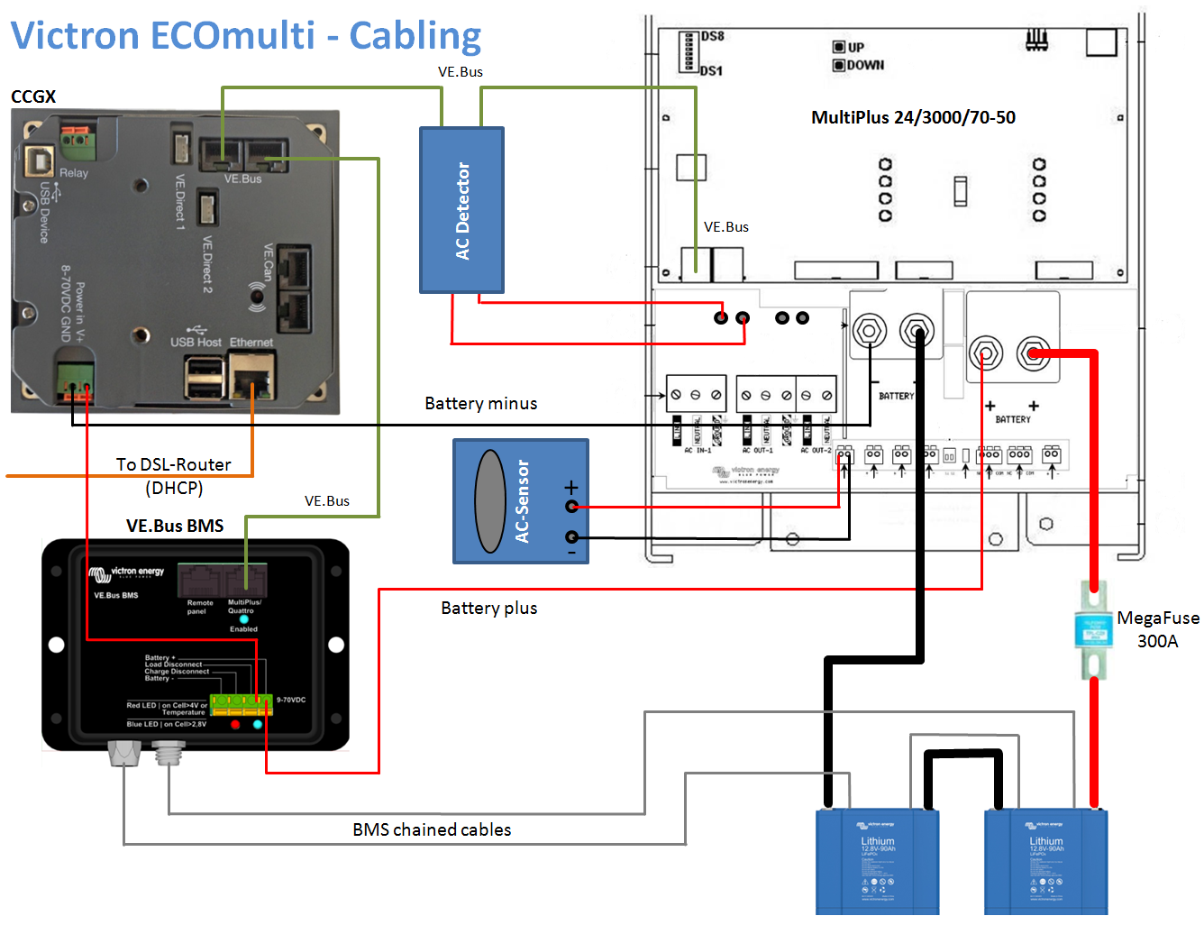 drafts ecomulti 0000?w=900&tok=c4af50 ecomulti installation hub 2 [victron energy] victron quattro wiring diagram at crackthecode.co