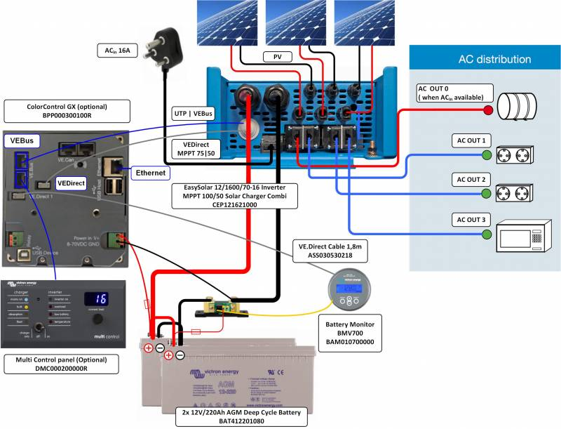 Solar Pv Wiring Diagram together with Sainsmart Omron 12v Optocoupled 2 Channel Relay Problem together with 12 Volt Hydraulic Pump Wiring Diagram likewise Watch besides 1048479 Dual Sport Electrical Wiring Honda Xr. on 12v dc wiring diagram