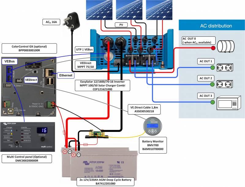 Dc Solar 1600va 12 Volt Victron Energy