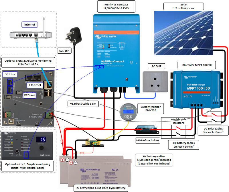 drafts sa_system 1k6_multiplus solar options multiplus dc solar 1600va 12 volt 725w solar 440ah battery victron multiplus wiring diagram at gsmx.co