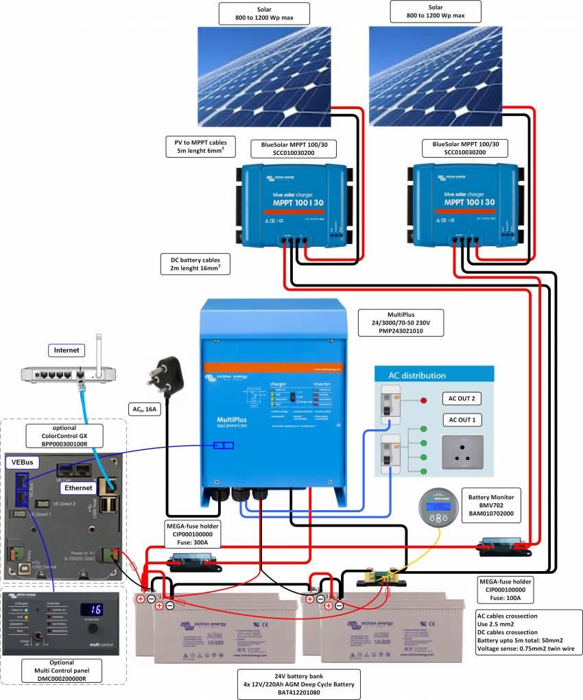 Multiplus Dc Solar 3000va 24 Volt Victron Energy System Wiring Diagram Plaatje Nog Aanpassen Dat Vedirect Is Aangesloten En Battery Balancer Toevoegen