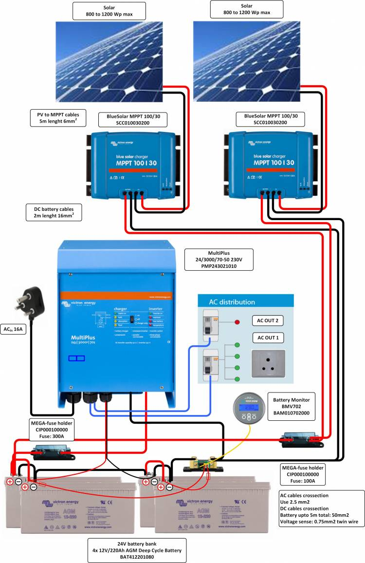 Multiplus Dc Solar 3000va 24 Volt Victron Energy Battery Bank Wiring Diagram 1x Bmv702