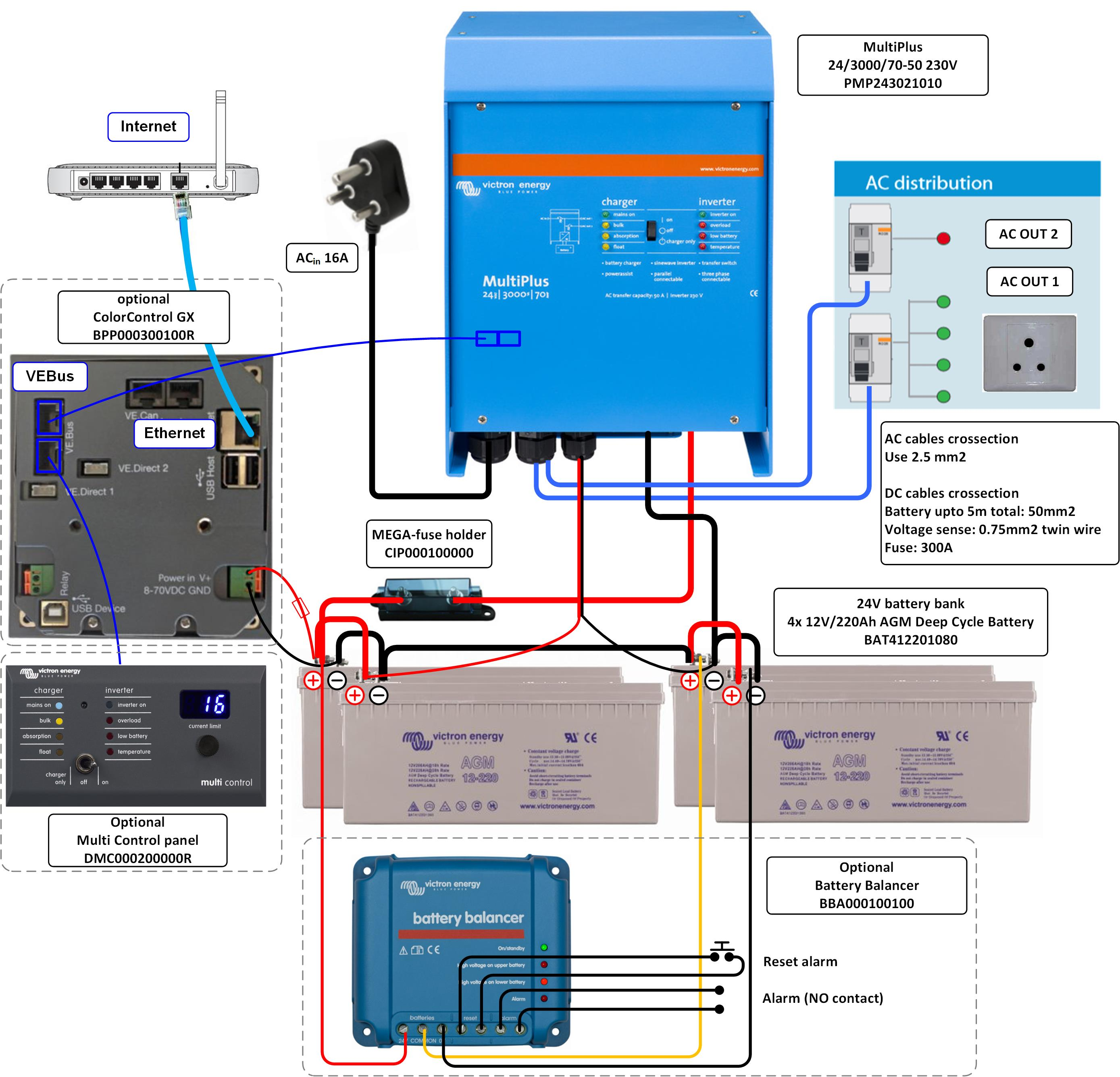 drafts sa_system 3kw_multiplus_options_bba?w=800&tok=12eec6 multiplus backup only 3000va 24 volt [victron energy] victron multiplus wiring diagram at bayanpartner.co