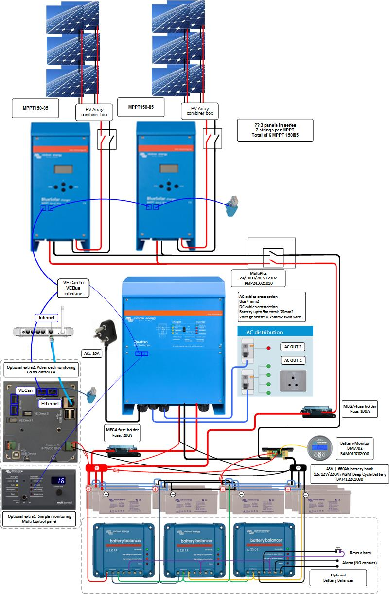 drafts sa_system 5kw_multiplus solar options quattro dc solar 5000va 48 volt ??w solar 660ah battery victron quattro wiring diagram at edmiracle.co