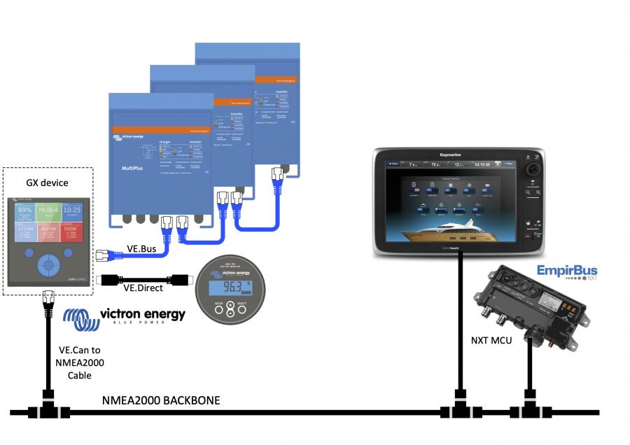 NMEA 2000 & MFD integration guide [Victron Energy]