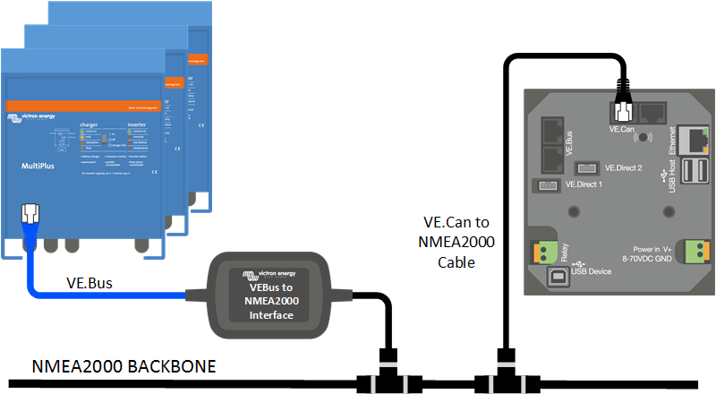Nmea 2000 Mfd Integration Guide Victron Energyrhvictronenergy: Nmea 2000 Work Wiring Diagrams At Gmaili.net