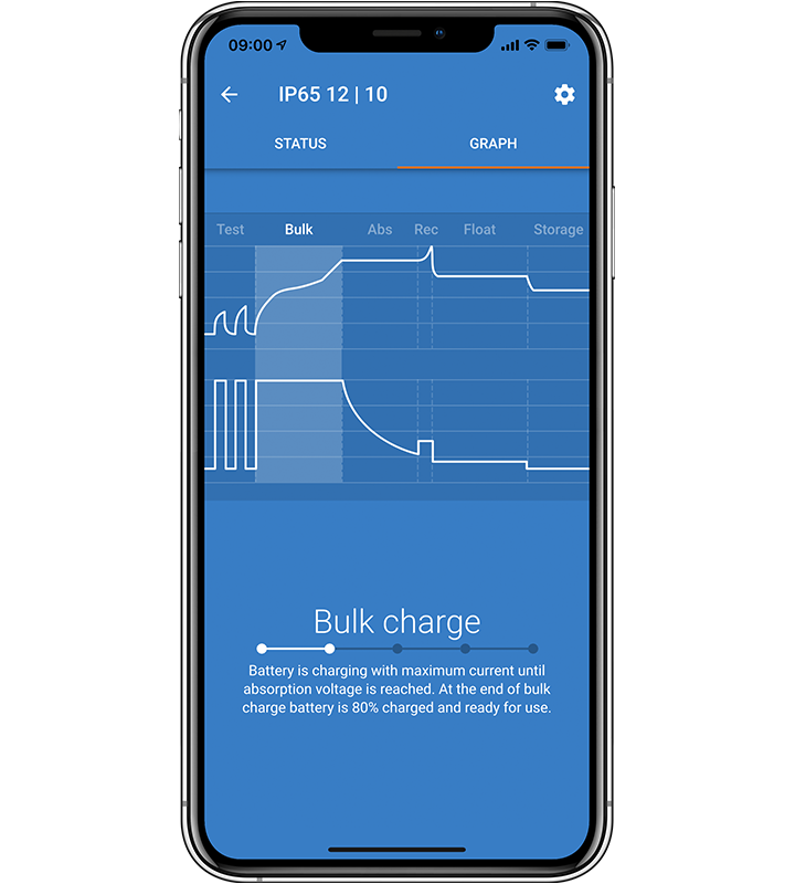 Blue Smart IP65 Charger (120V and 230V) - Victron Energy